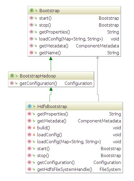 bootstrap_class